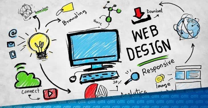 Webdesign & Usability – Text allein bringt keinen SEO-Erfolg