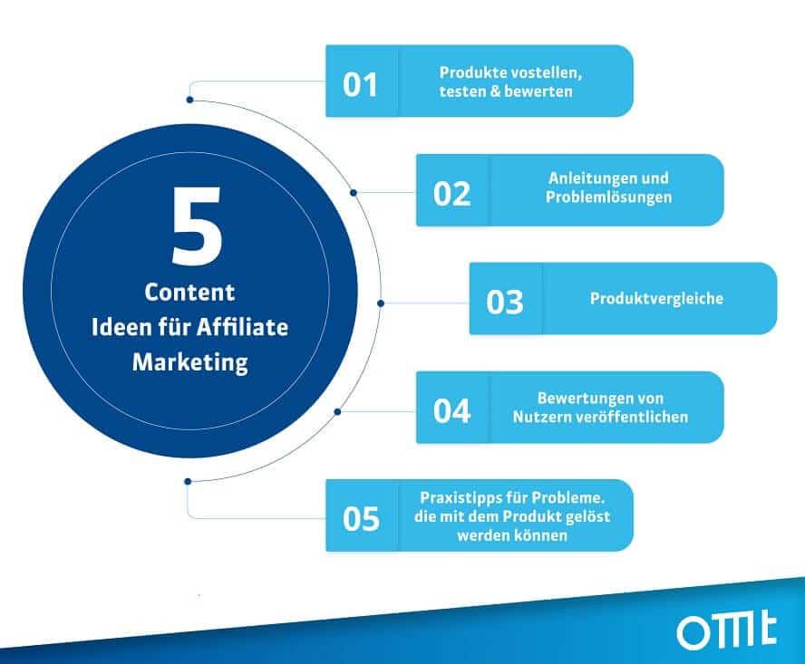 5 Content Ideen für Affiliate Marketing