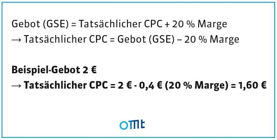 Schaubild CPC-Berechnung CSS-Partner