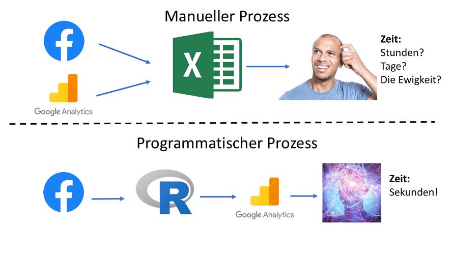 de_marketing_analytics_flow