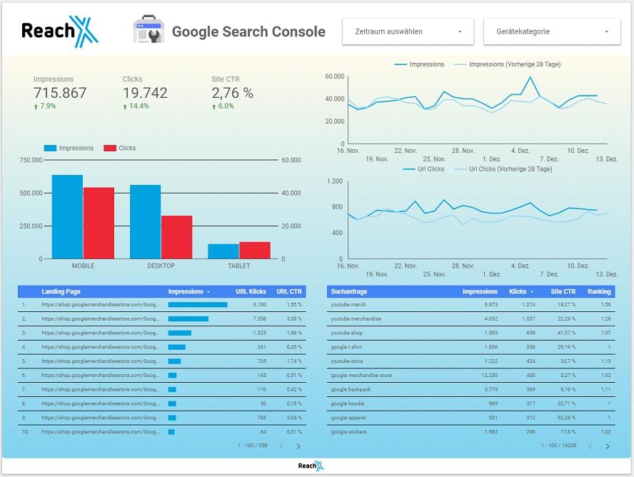 Den Google-Data-Studio Bericht an das eigene Markendesign anpassen.