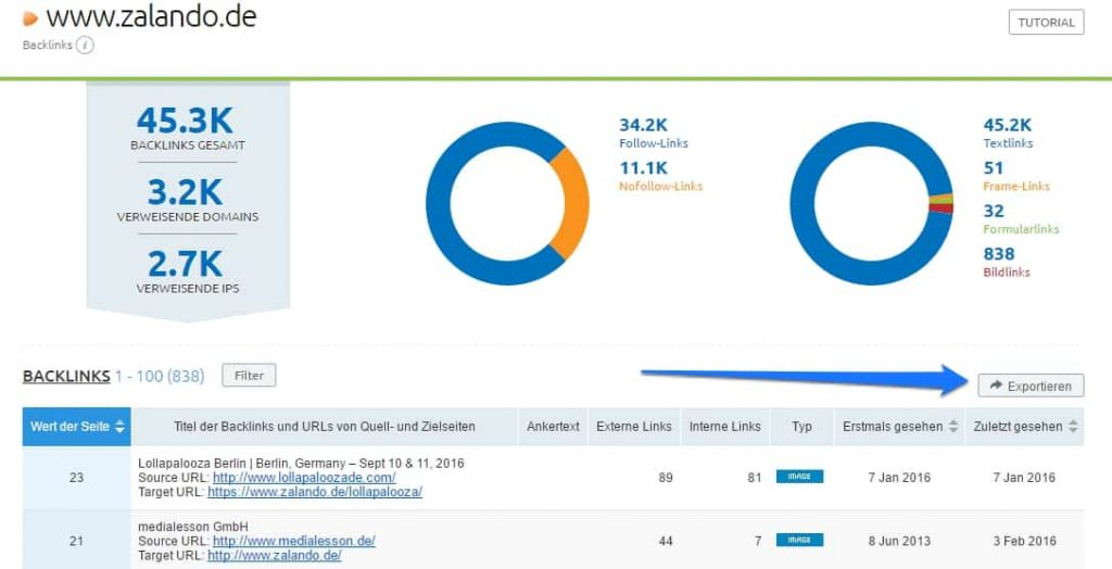 export backlink analyse 1024x524