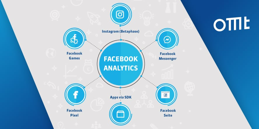 facebook-analytics-datenquellen