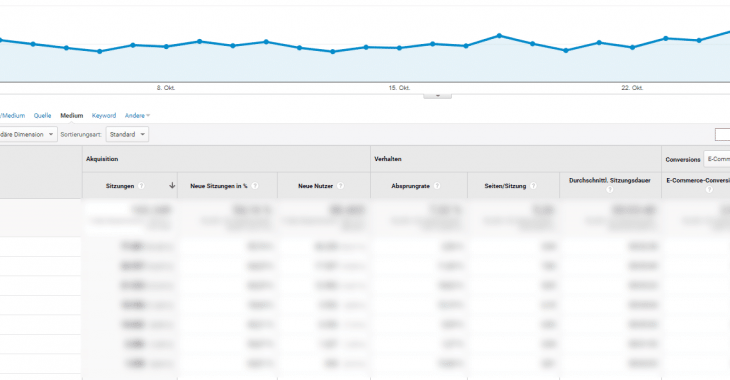 google ads mit analytics verknüpfen quelle medium 730x380