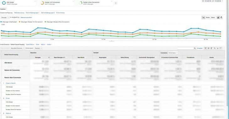 google ads mit analytics verknüpfen segmente 3 730x380