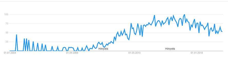 google-trends-infographic