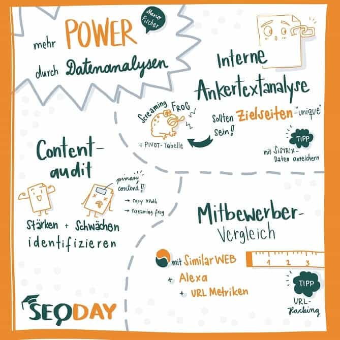 graphic recording mehr power durch datenanalyse