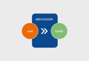 Inbound Marketing Schritt von Lead zum Kunden.