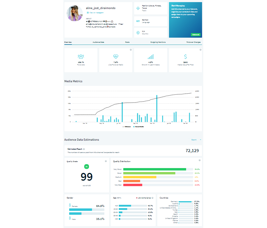 Influencer Analyse
