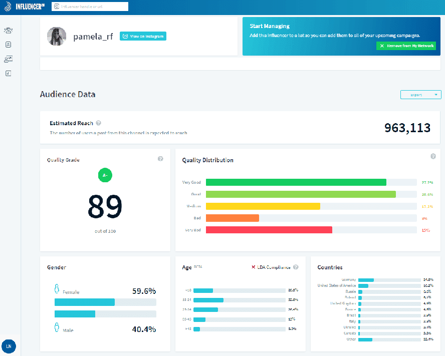 InfluencerDB Analytics