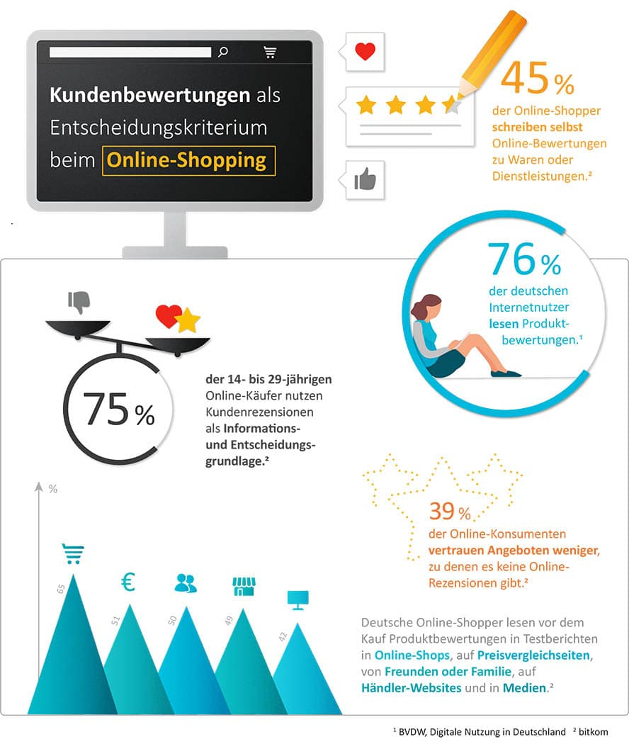 Infografik_One2Five_V6