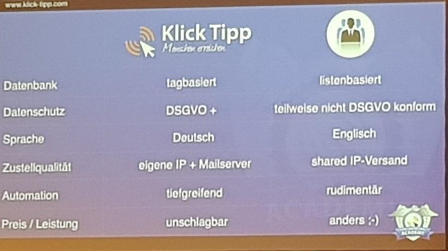 klicktipp-1