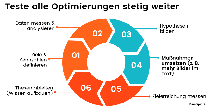 netspirits fuer omt-verkaufspsychologie-03