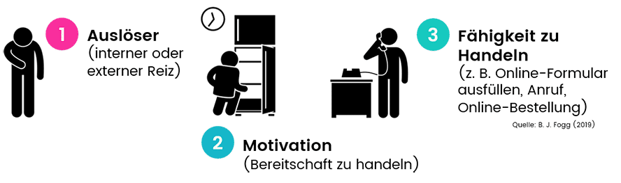 netspirits fuer omt-verkaufspsychologie-09