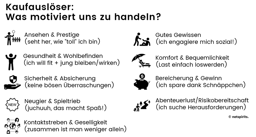 netspirits fuer omt-verkaufspsychologie-10