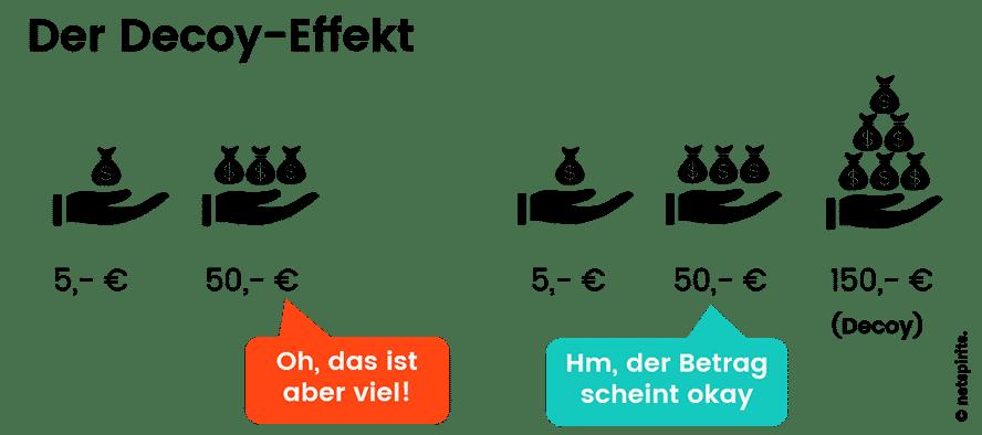 netspirits fuer omt-verkaufspsychologie-12