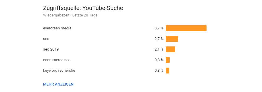 omt-Zugriffsquelle-YouTube-Suche