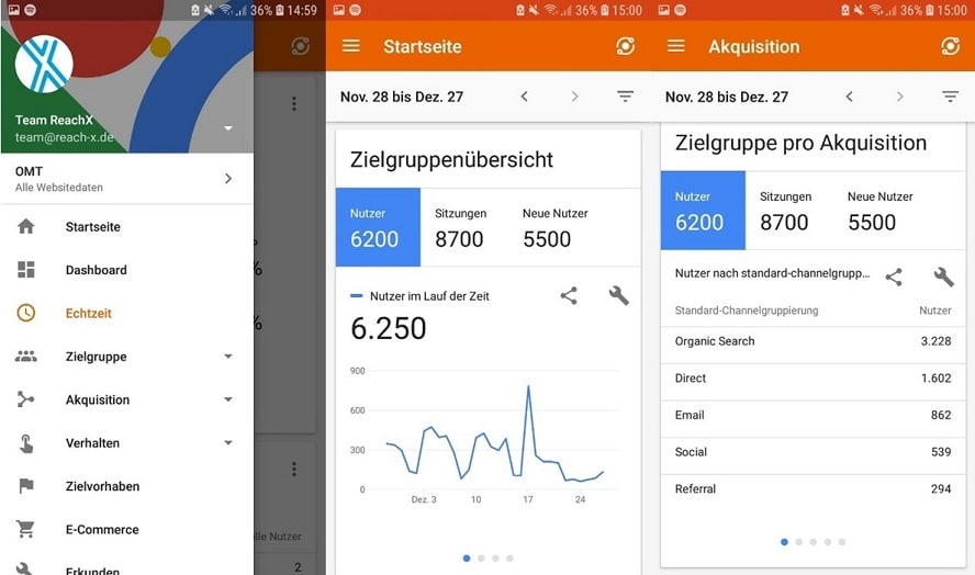 SEO App Google Analytics