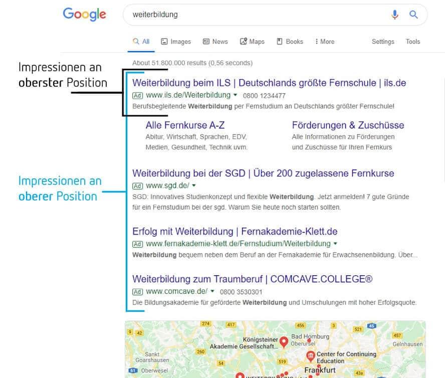 Beispiel Google-Ads-Impressionen über organischen Suchtreffern