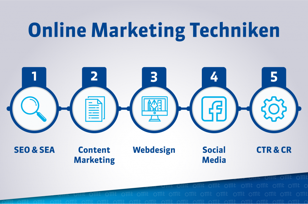 online marketing techniken