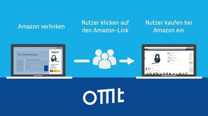 Das PartnerNet-Programm von Amazon für Affiliate Marketing