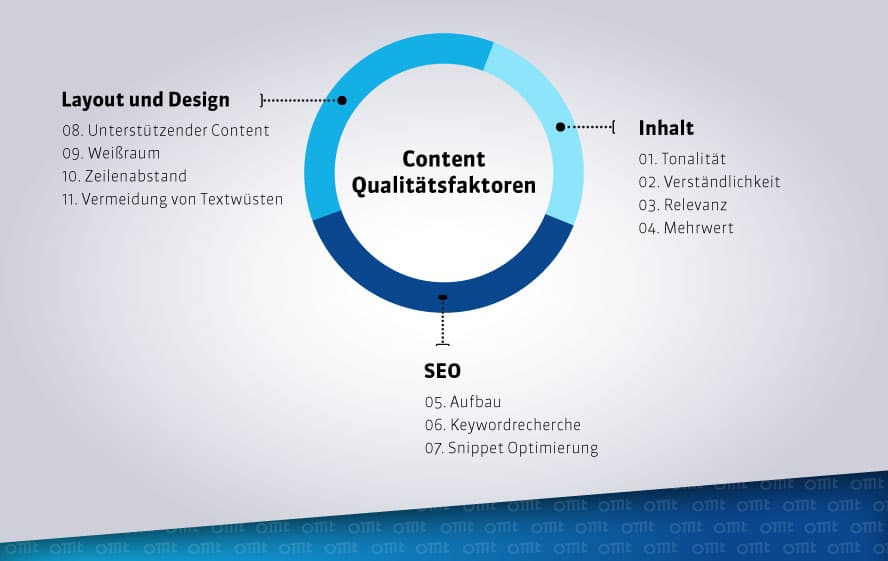 qualitaetsfaktoren-content-marketing