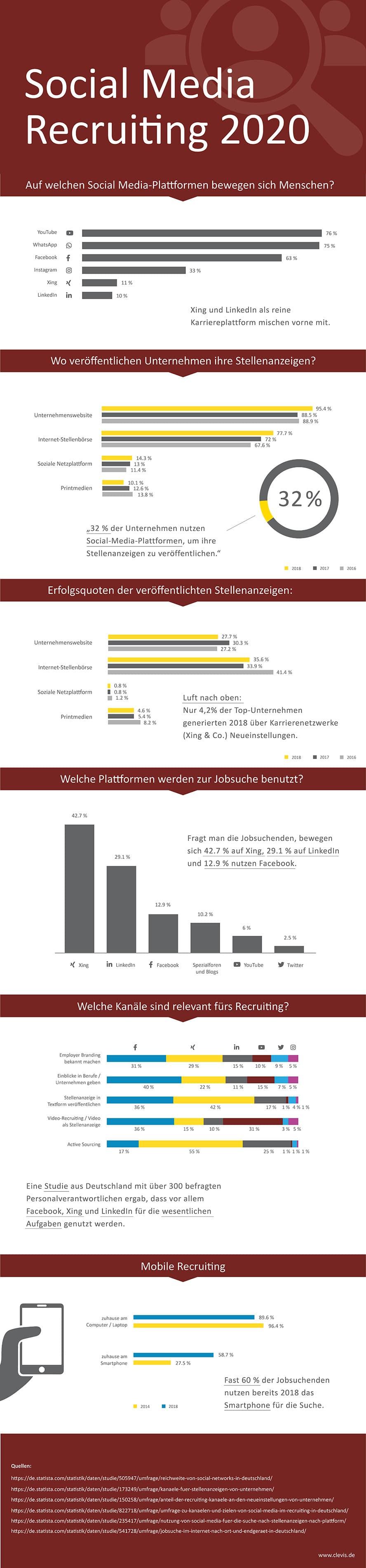 social-Infografik