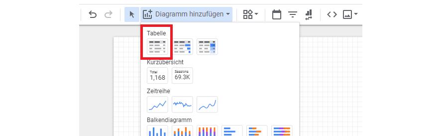 Erstellen einer Tabelle in Google Data Studio für die SEO-Automatisierung der W-Fragen Analyse