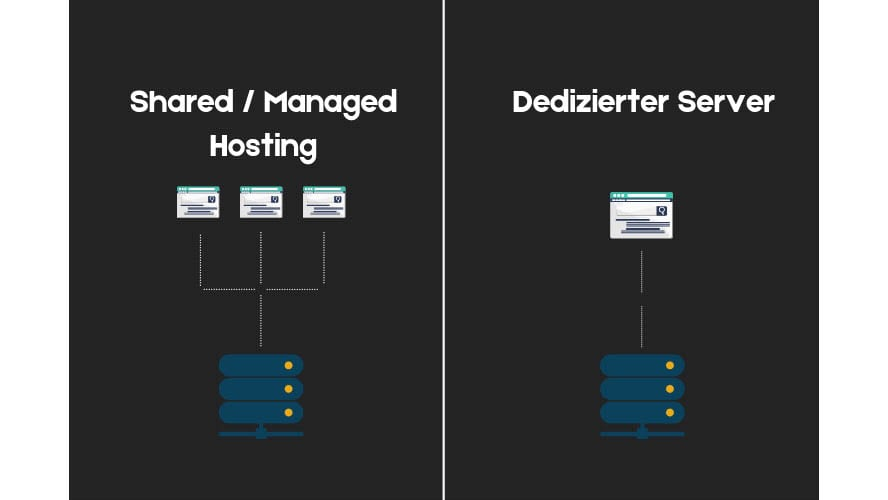 wordpress-hosting-01