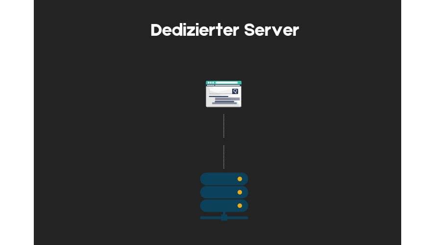 wordpress-hosting-04